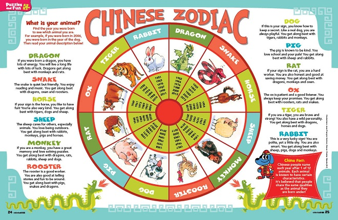 Chinese new year animals Horoscope 2016